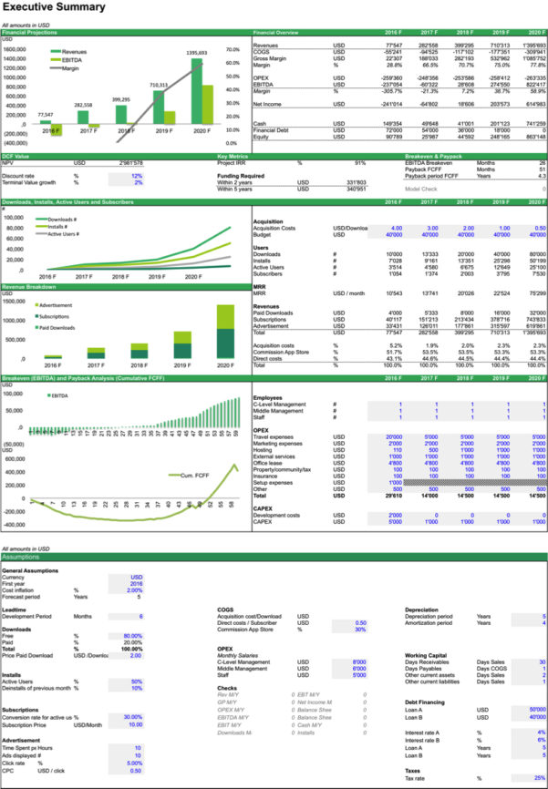Bill Spreadsheet App Inside Financial Model For Mobile Apps Inspirational Bill Spreadsheet App