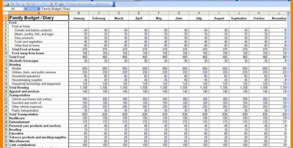 Bill Spreadsheet App Within Budget Spreadsheet App And Budget Spreadsheet Apple  Pulpedagogen