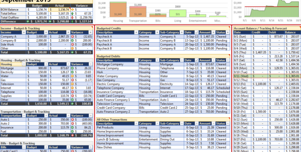 Bill Spreadsheet Example With Regard To Monthly Personal Budget Template For Excel  Robert Mcquaig Blog