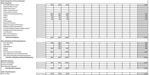 Bill Spreadsheet Template Pertaining To Artist Budget Template  Art Marketing And Businessneil Mckenzie Bill Spreadsheet Template Google Spreadsheet