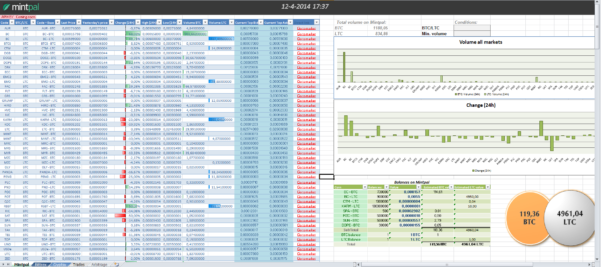 Bitcoin Excel Spreadsheet Inside Cryptocurrency Trading Spreadsheet Bot Crypto Gdax Gala Truss