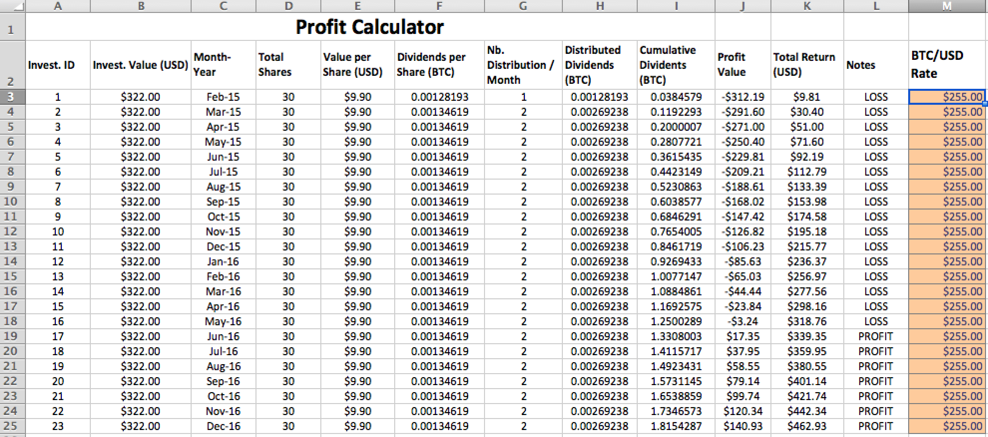 Cryptocurrency profit calculator excel