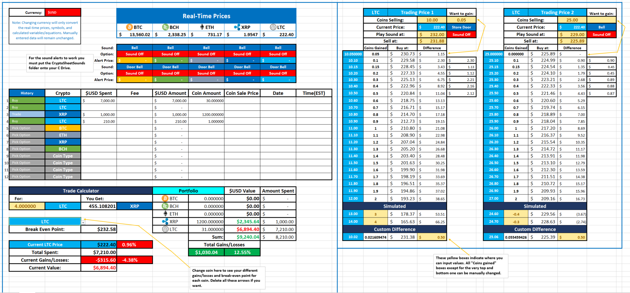 Bitcoin Excel Spreadsheet With Realtime Multicoin Excel Sheet With Sound Alerts, Trade