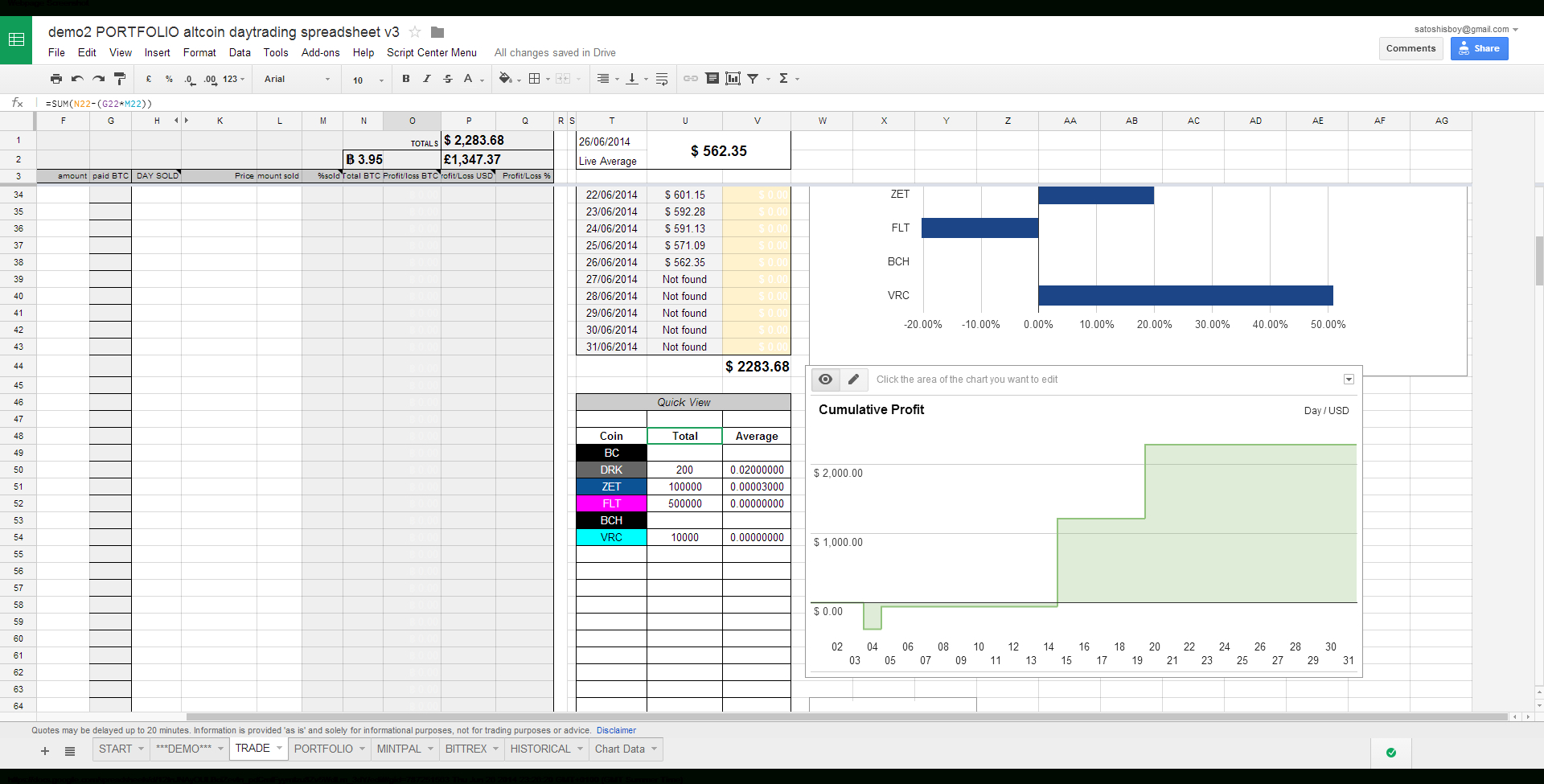 Excel how to track bitcoin trading