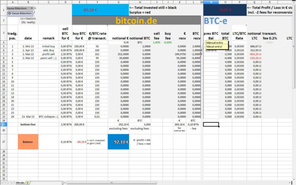 Bitcoin Trading Spreadsheet Inside Sheetcurrency Trading Spreadsheet Bitcoin Inspirational And