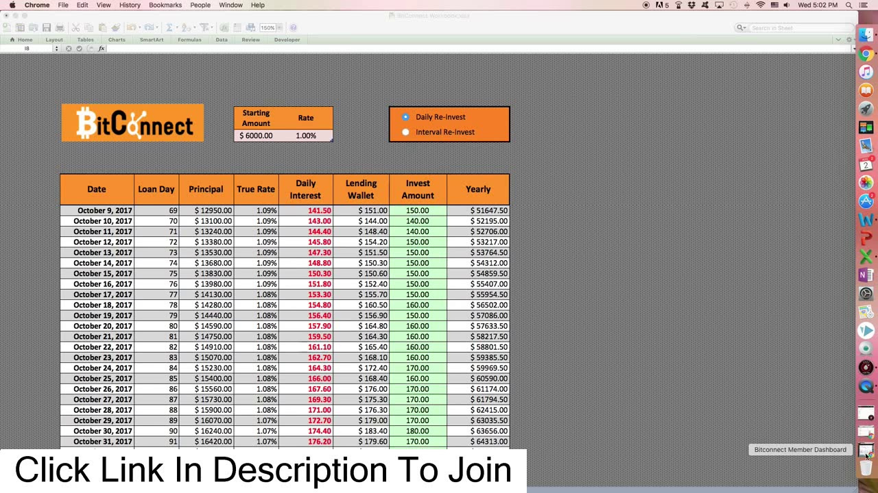 Bitconnect Compounding Spreadsheet Pertaining To Bitconnect Compounding Spreadsheet – Spreadsheet Collections