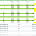 Bitconnect Compounding Spreadsheet throughout Bitconnect Compounding Spreadsheet – Spreadsheet Collections