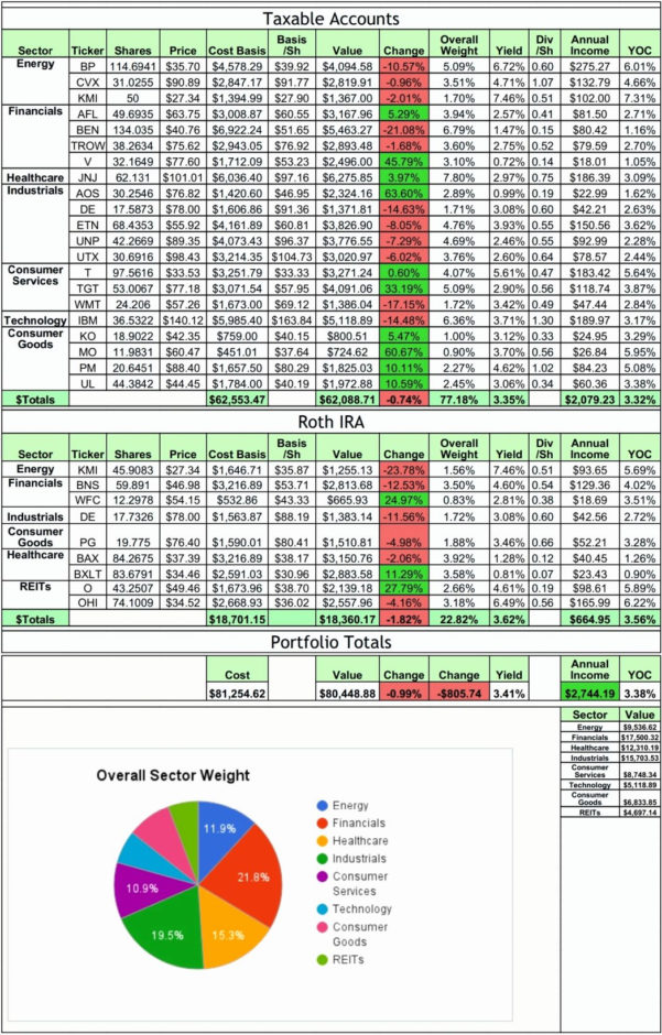 Blood Pressure Spreadsheet With Blood Pressure Spreadsheet Awesome Ppe Tracking Unique Excel Tracker