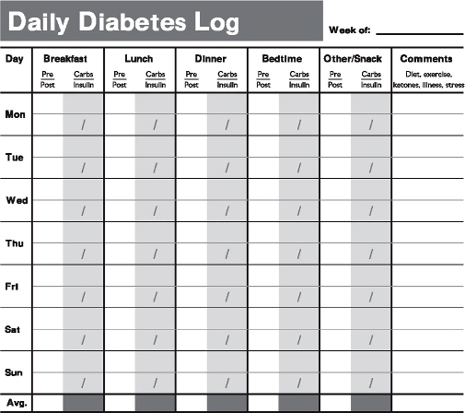 Blood Sugar Tracker Spreadsheet With Example Of Diabetes Spreadsheet Blood Sugar For Log Template