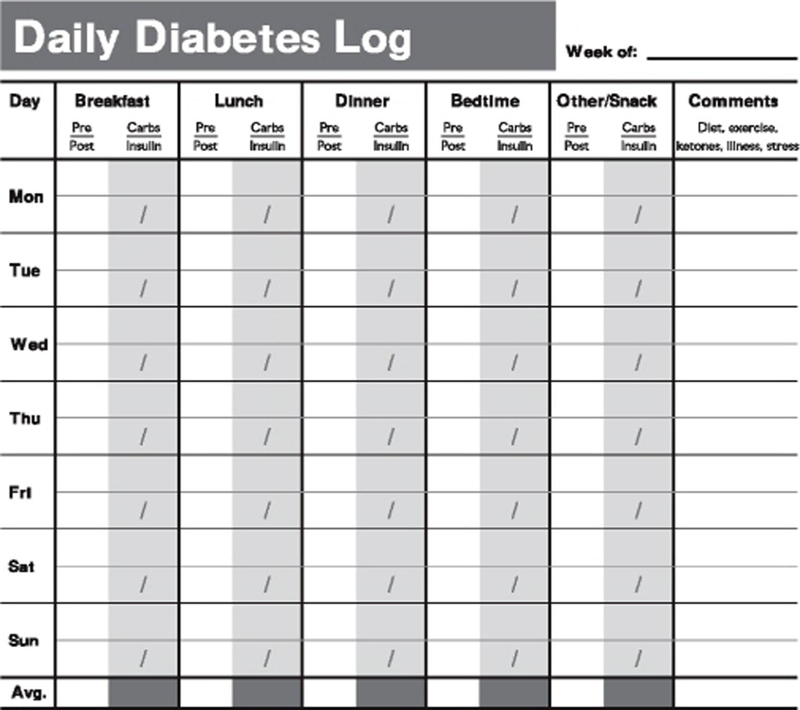 blood sugar tracker spreadsheet 1 google spreadshee blood sugar tracker spreadsheet