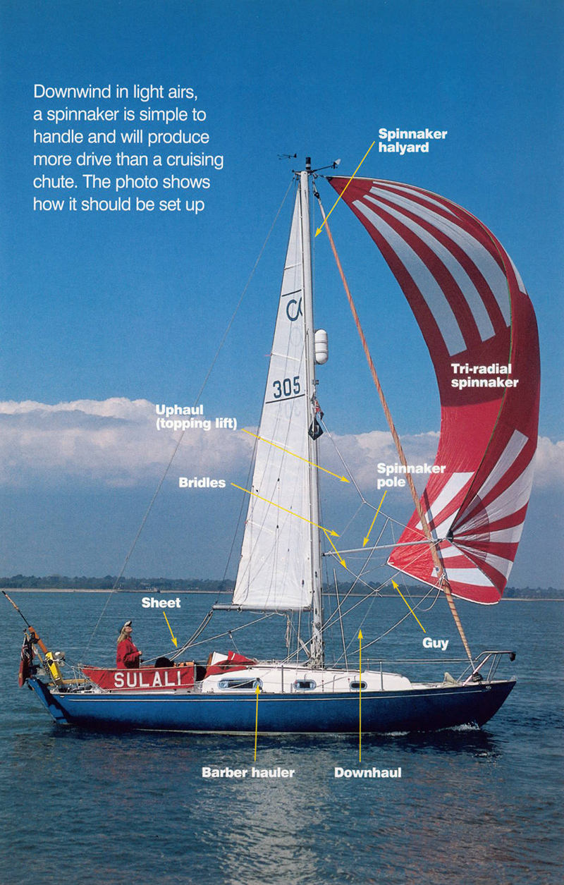 Boat Costs Spreadsheet Throughout Pbo Sail Clinic: Getting Set With A Spinnaker  Practical Boat Owner