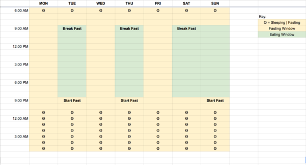 Body For Life Meal Plan Spreadsheet Inside My Intermittent Fasting Lifestyle: How I Dropped 50 Pounds