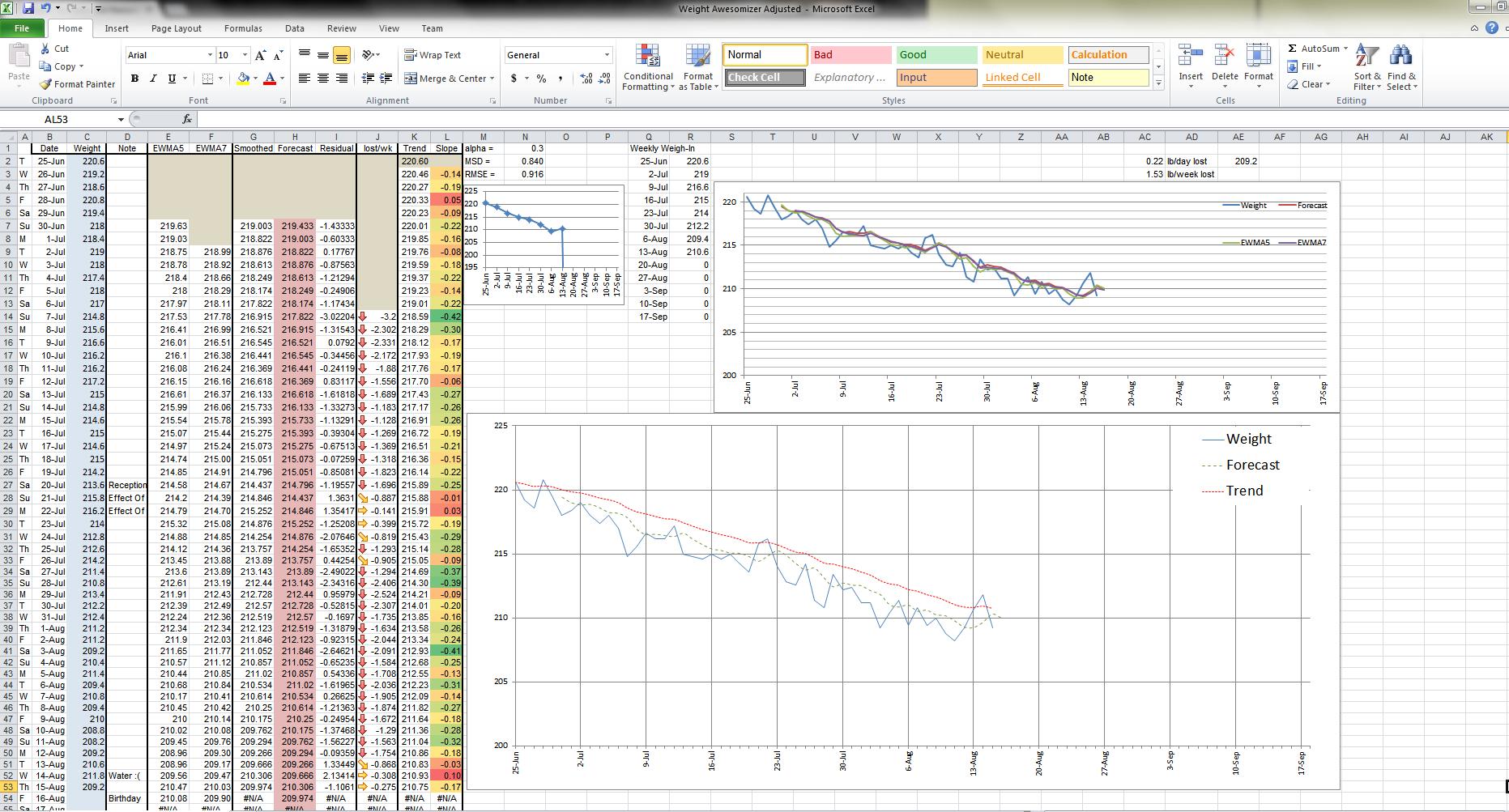 Bodybuilding Excel Spreadsheet With Bodybuilder's Excel Spreadsheet: How Do I Make A Sheet With These