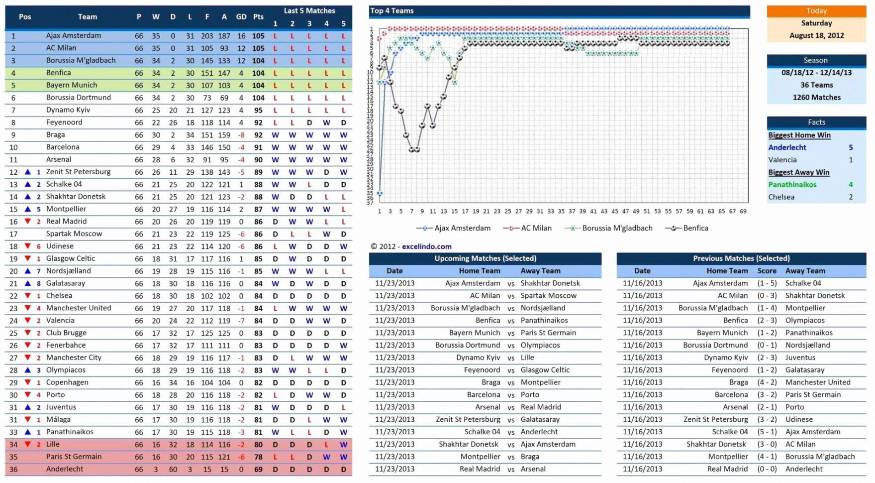 Bodybuilding Meal Plan Excel Spreadsheet Throughout 007 Meal Plan Template Excel Ads ~ Ulyssesroom