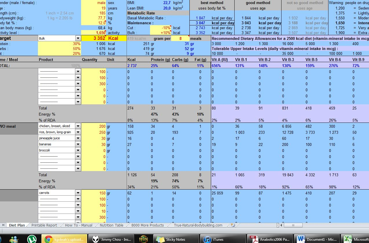 Bodybuilding Meal Plan Excel Spreadsheet Throughout Bodybuildingcel Spreadsheet Meal Plan True Natural Sheet Workout