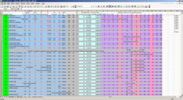Bond Ladder Spreadsheet Within Megafaq : Warfare Sims