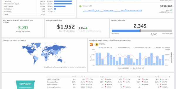 Bonus Spreadsheet Template Intended For Dashboard Reportlate Ecommerce Marketing Example With Bonus Kpis