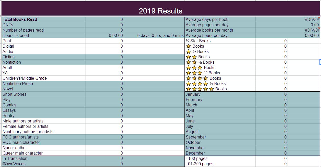 Book Reading Spreadsheet For The Bigger, Badder 2019 Book Tracking Spreadsheet