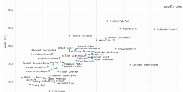 Bookie Spreadsheet Intended For Football Bookie Spreadsheet Inspirational College Football