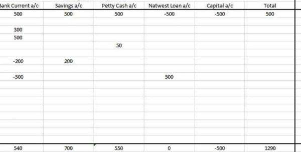 Bookkeeping Spreadsheet For Musicians Intended For Simple Bookkeeping Examples Bookkeeping Excel Spreadsheet Inside