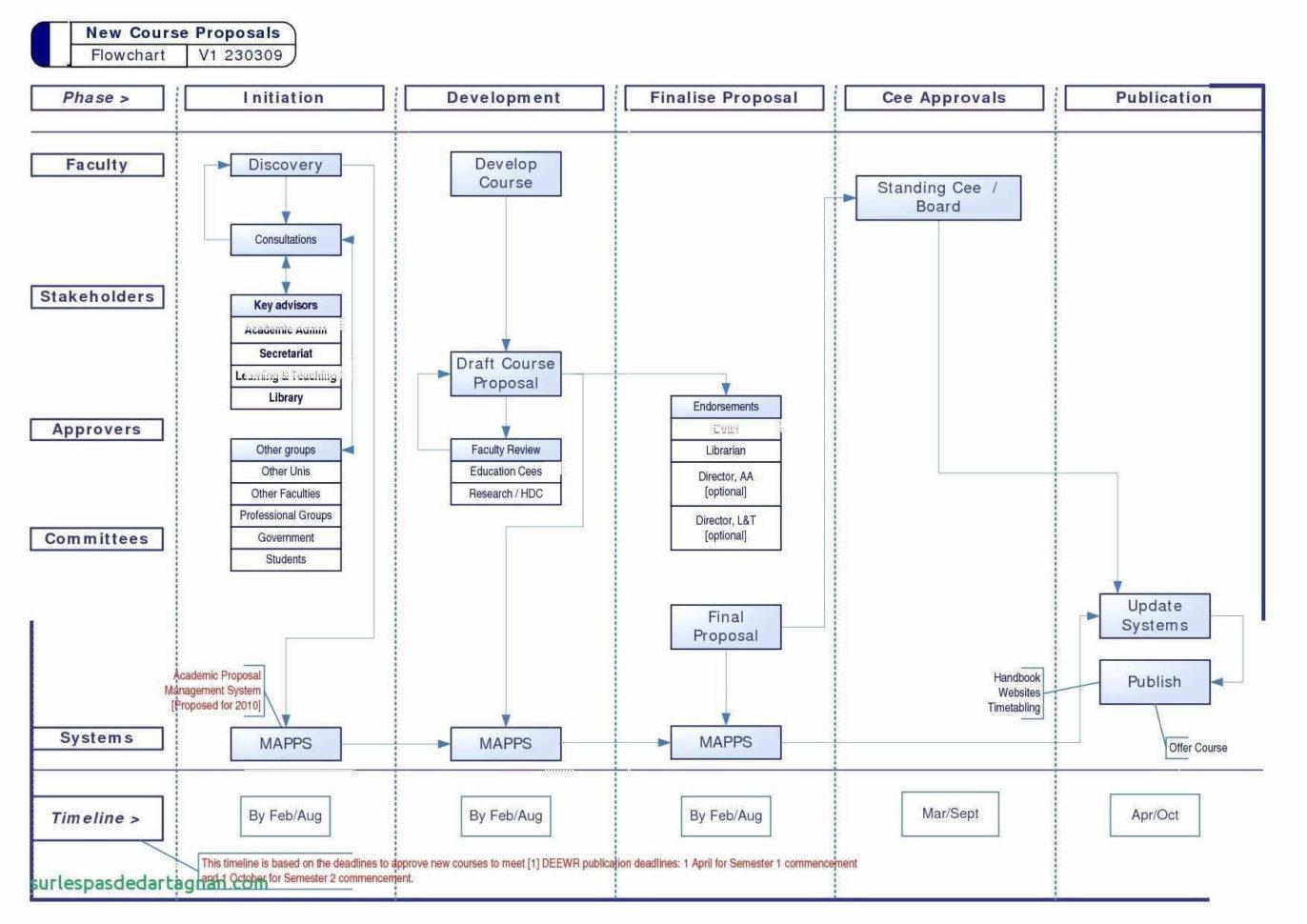 Bootstrap Spreadsheet Pertaining To Bootstrap Gantt Chart Or Task List Template Excel Spreadsheet