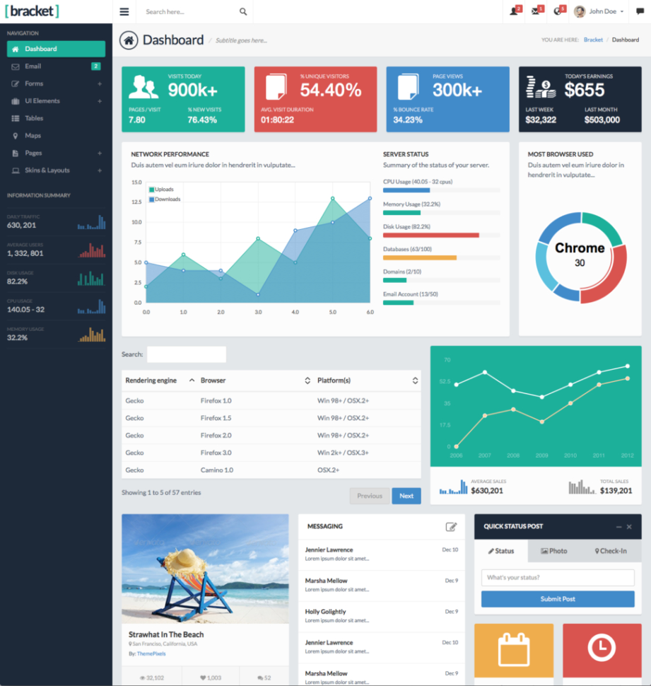 Bootstrap Spreadsheet Pertaining To Simple Excel Dashboard Templates And Bracket Dashboard Theme