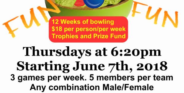bowling prize fund spreadsheet bowling tournament prize fund spreadsheet