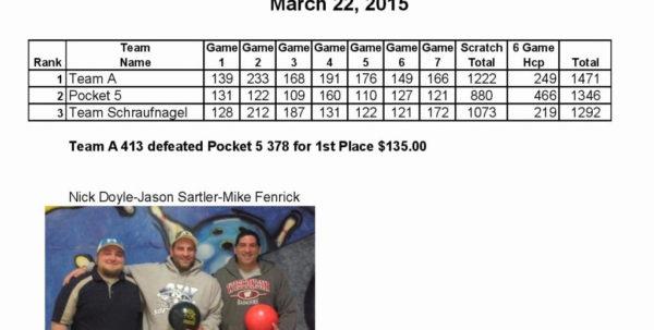 bowling tournament prize fund spreadsheet bowling prize fund spreadsheet