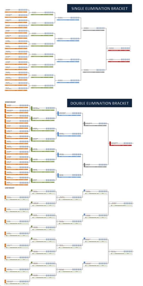 bowling spreadsheet formula  Bowling Spreadsheet Formula Inside Bowling Score Sheet  Excel Templates Bowling Spreadsheet Formula Printable Spreadshee