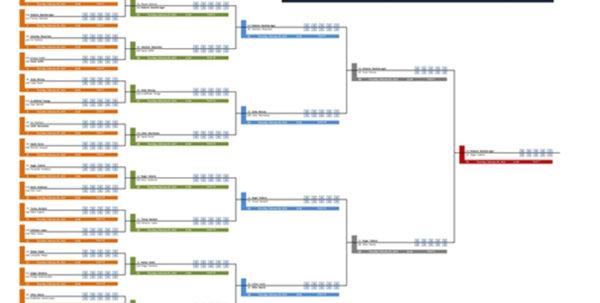 Bowling Spreadsheet Formula Inside Bowling Score Sheet  Excel Templates