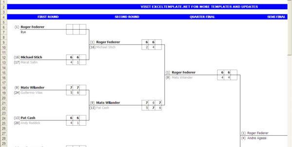 Bowling Spreadsheet Formula Within Bowling Score Sheet  Excel Templates Bowling Spreadsheet Formula Printable Spreadsheet