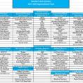 Bowling Treasurer Spreadsheet Throughout Athletic Budgetschool Athletics Sidestep Ax San Bowling League Bowling Treasurer Spreadsheet Printable Spreadshee Printable Spreadshee bowling treasurer spreadsheet