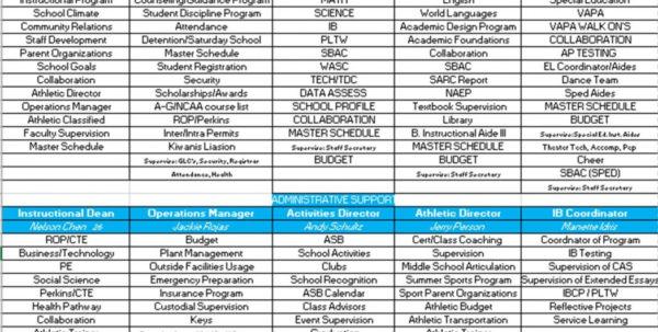 bowling treasurer spreadsheet