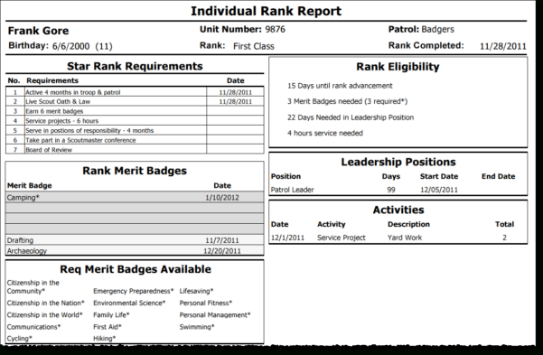 Boy Scout Merit Badge Tracking Spreadsheet Throughout Etrailtoeagle  Home