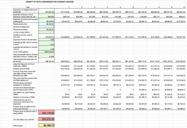 break even spreadsheet google spreadshee farm break even