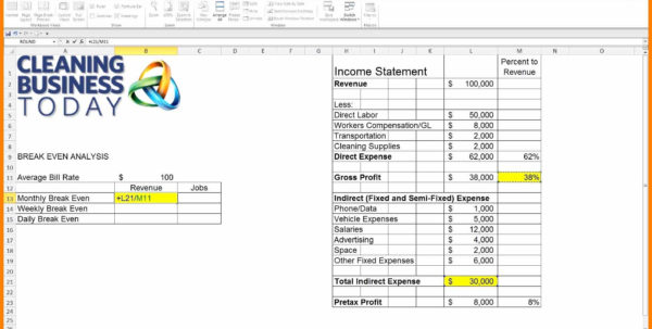 Break Even Spreadsheet Within 8  Restaurant Break Even Analysis Spreadsheet  Credit Spreadsheet Break Even Spreadsheet Google Spreadsheet