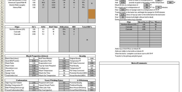 Brewery Business Plan Spreadsheet In Spreadsheet Brewery Cost Beer Festivals The More You Know Thorn