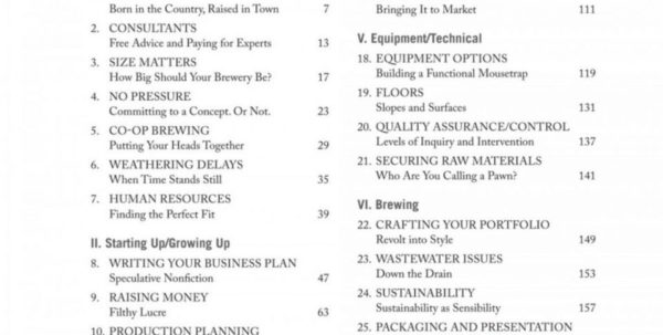 Brewery Business Plan Spreadsheet Inside 7 Top Business Plans Template Pdf Ideas Ncisse Sample Nano Brewery