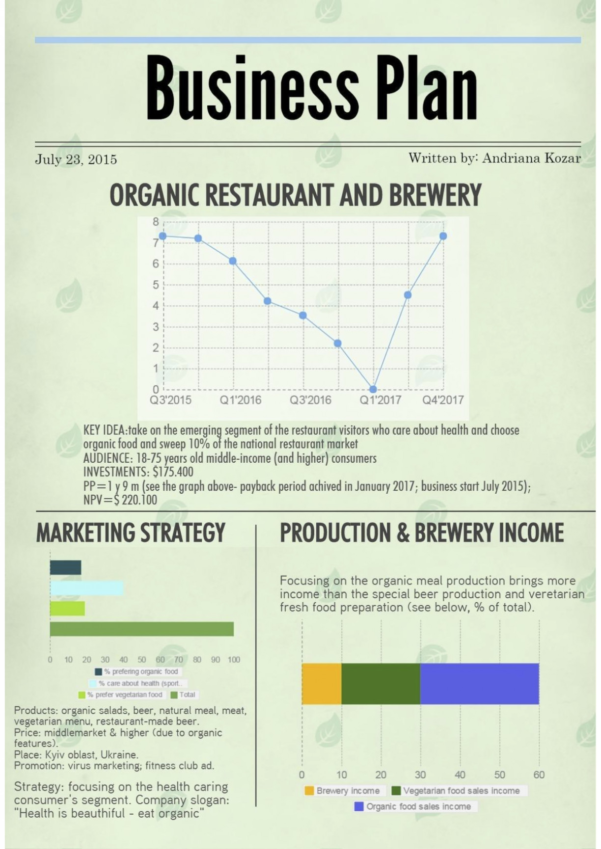 Brewery Business Plan Spreadsheet With Brewery Cost Spreadsheet  My Spreadsheet Templates