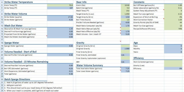 Brewery Cost Spreadsheet Intended For Brewery Cost Spreadsheet My Brewing Homebrew Finds Img Brewday