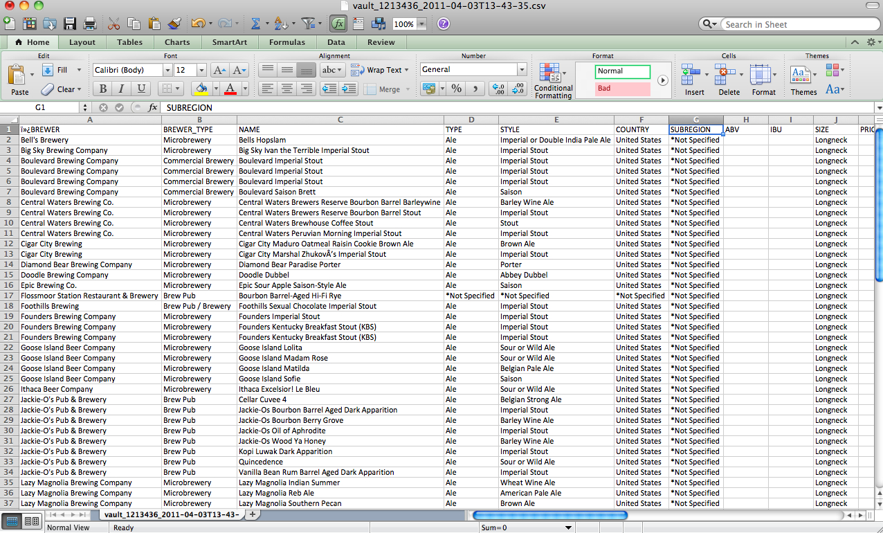 Brewery Inventory Spreadsheet Pertaining To Finally Beer App Thats Not Piece Of Crap Winear Inventory