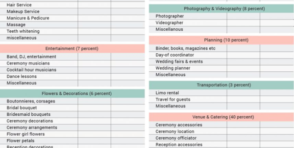 Bridal Budget Spreadsheet For Printable Wedding Budget Spreadsheet Sample Worksheets