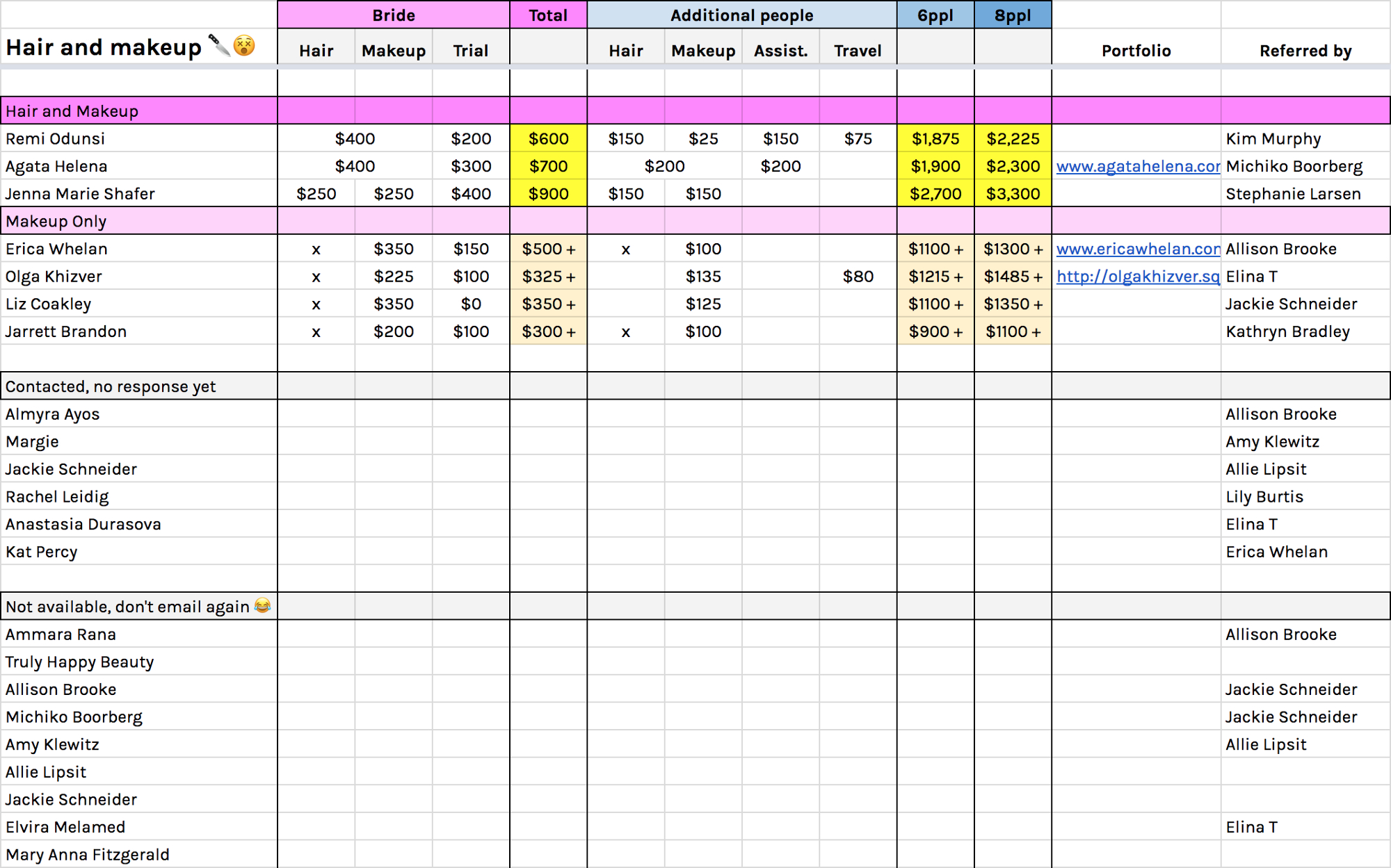 Bridal Shower Planning Spreadsheet Intended For Every Spreadsheet You Need To Plan Your Custom Wedding
