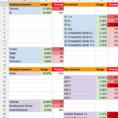 Browser Spreadsheet Within Highimpact, Minimaleffort Crossbrowser Testing — Smashing Magazine