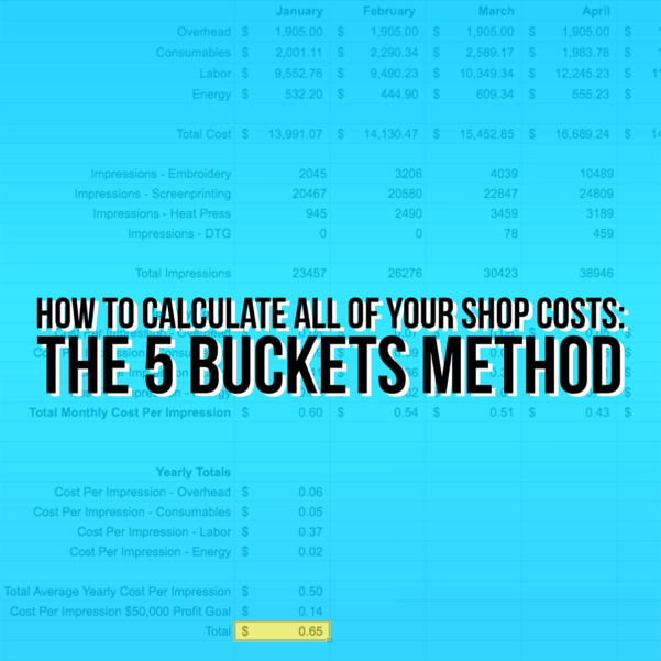 Buckets Of Money Spreadsheet In How To Calculate All Of Your Shop Costs  The 5 Buckets Method  Inksoft