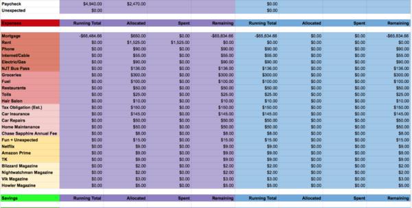 buckets of money spreadsheet