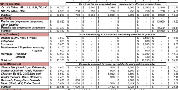 Budget Analysis Excel Spreadsheet For 10  Sample Church Budget Spreadsheet  Excel Spreadsheets Group In
