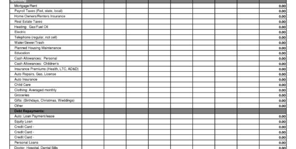 Budget Analysis Excel Spreadsheet Regarding Statement Cash Flow Budget Excel Spreadsheet Montheet Household
