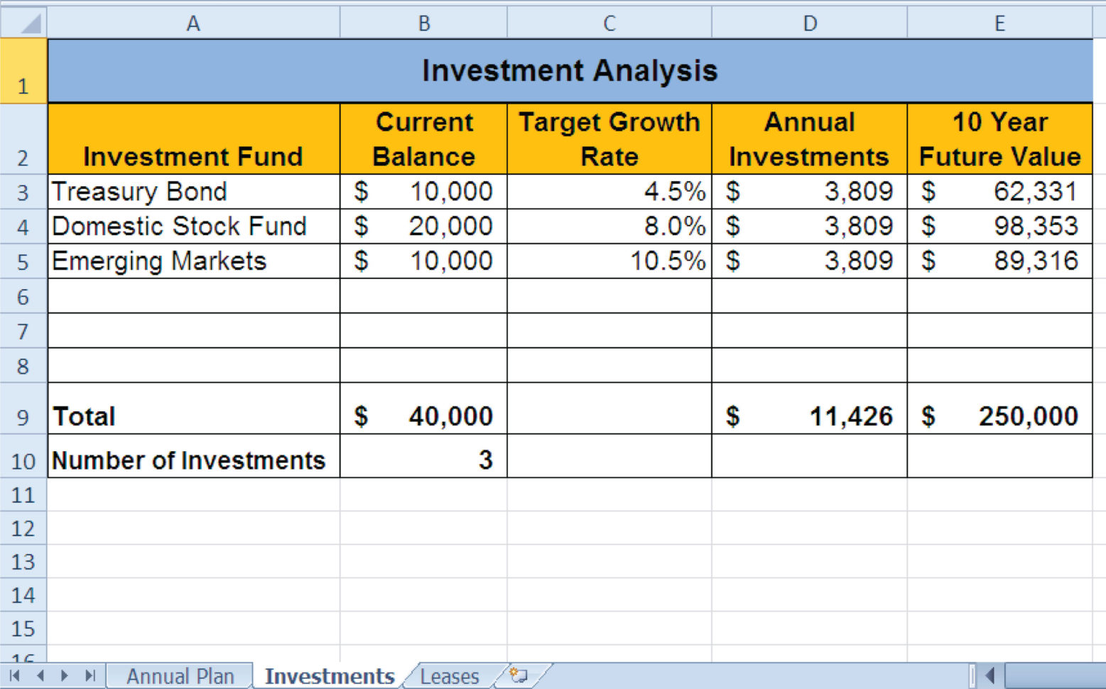 Budget Analysis Excel Spreadsheet Throughout Edfdddcecfbbfdcf Reference Of Budget Analysis Excel Test