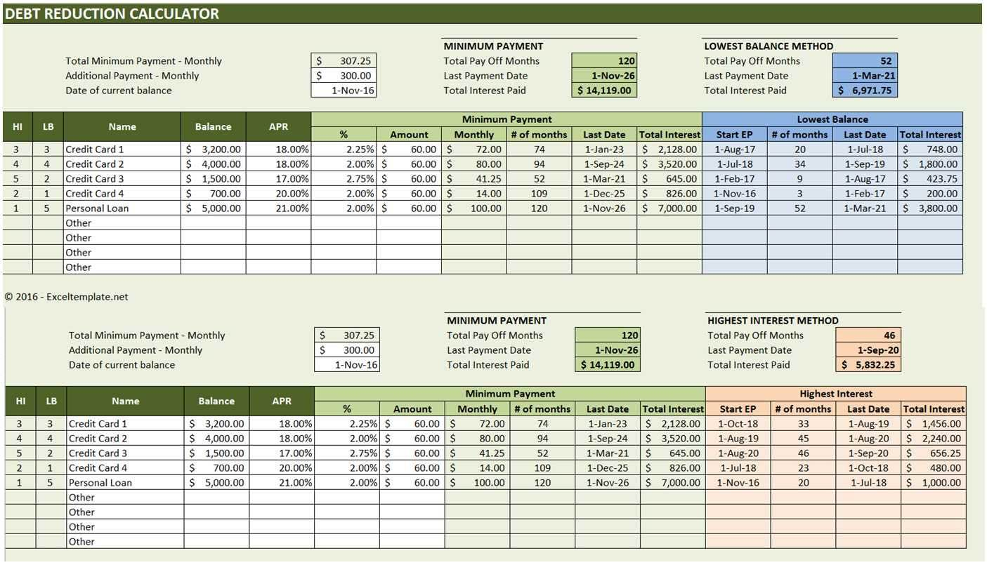 Budget And Debt Spreadsheet For Debt Reduction Spreadsheet And Budget And Debt Reduction Spreadsheet